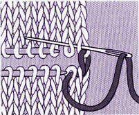 Easy Knitting, Knitting Stitches, Knitting Patterns, Sheep Tattoo, Different Crochet Stitches, C2c Crochet, Crochet Instructions, Knitting Projects, Stitch Patterns