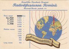 The Shortwave Radio Audio Archive Short Waves, Ham Radio, Vintage World Maps, Archive, Audio, Spectrum, Goal, Store, Collection