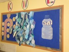 Topic display Water KWL Water Day, Water Water, Elementary Science, Science For Kids, Science Curriculum, Classroom Displays, Display Ideas, Geography, School Ideas