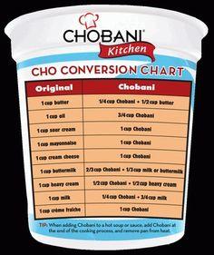 chobani substitute