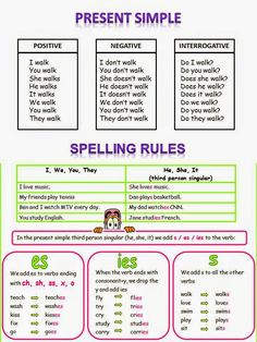 Present simple grammar Practice English Grammar, English Grammar Exercises, English Grammar For Kids, English Grammar Rules, English Grammar Worksheets, English Verbs, English Writing Skills, Learn English Words, English Phrases