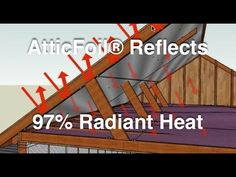 Attic Foil Radiant Barrier - AtticFoil® Do-It-Yourself Radiant Barrier Foil Insulation