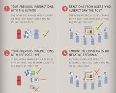 Facebook news feed edgerank basics