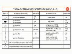 ganchitos: TÉRMINOS ESCRITOS DE GANCHILLO