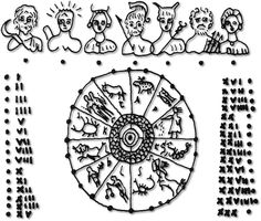 Calendario Etrusco Popoli e Calendari