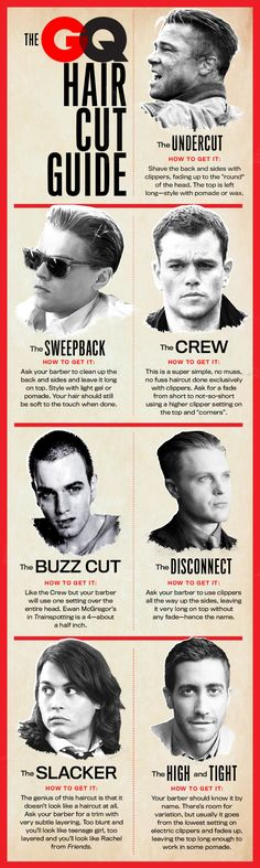 GQ - Men's Hair Cut Guide