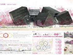 Modern Architecture Design, Collage Illustration, Caption, Competition, Presentation, Concept, Drawings, Inspiration, Dance