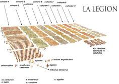 LEGIO VIII AUGUSTA: Composition d'une légion romaine