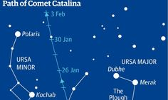 The new astronomical year  By Alan Pickup in Guardian Science; with a map of Comet Catalina
