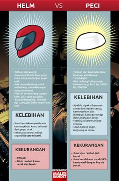 Helm VS Peci. Bahasa Indonesia, Indonesian.
