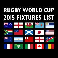World cup of rugby 2015