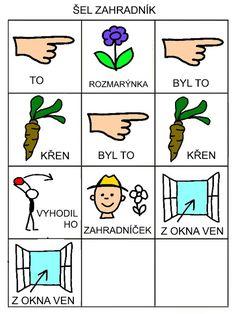 Pro Šíšu: Sel zahradnik do zahrady Montessori, Activities For Kids, Language, Education, Autism, Children Activities, Languages, Kid Activities, Petite Section