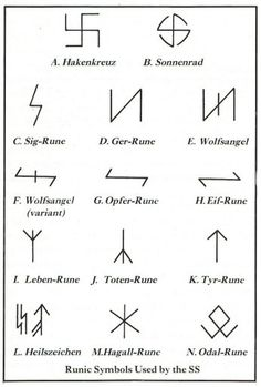 runic symbols used by SS