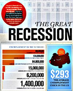 The Great Recession of 2008 caused almost as much controversy as ...