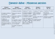 Devenir élève – Progression annuelle – Moyenne section – MS – Maternelle – Cycle 1 - Pass Education
