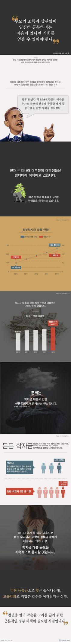 정부의 대학생 학자금 대출, 4년 만에 3배로 늘어 '10조 7,000억' [인포그래픽] #schoolexpenses / #Infographic ⓒ 비주얼다이브 무단 복사·전재·재배포 금지