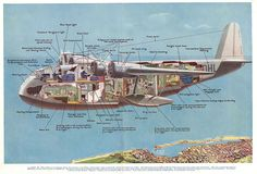 """Cross-section of the 1936 Short """"Empire"""" flying boat"""