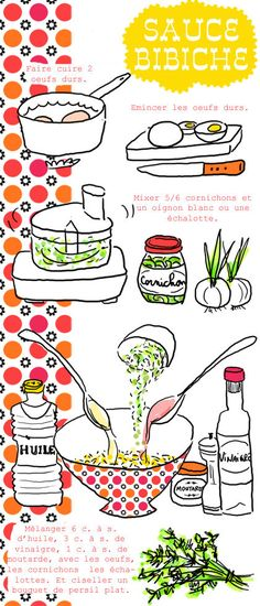 How to make sauce gribiche Ketchup, How To Make Sauce, Look And Cook, Veggie Delight, Sauces, Dressing, English Food, Food Drawing, Beef Dishes
