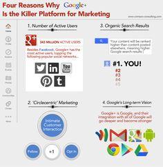Pourquoi il ne faut pas négliger Google+
