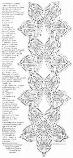 ленточное кружево 101 - схема вязания