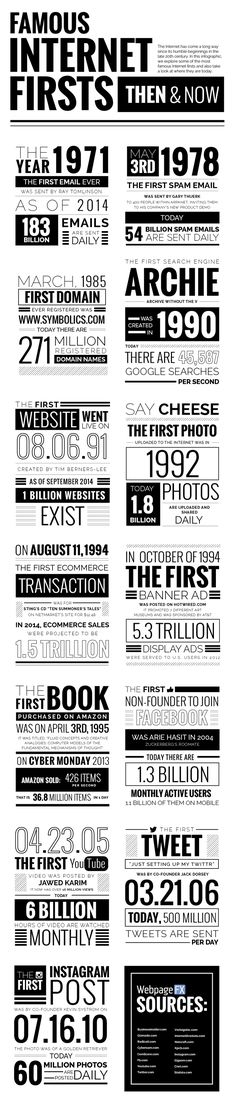 Famous #Internet Firsts: Then and Now - #infographic #SocialMedia