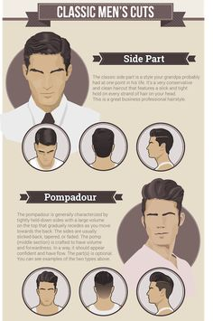 The Most Popular Men's Hairstyle Trends Today - Infographic: The Most Popular Men's Hairstyle Trends Today - Popular Mens Hairstyles, 40s Hairstyles, Popular Haircuts, Hair And Beard Styles, Long Hair Styles, Guy Haircuts Long, Hairstyle Names, Hair Png, Fade Haircut