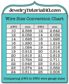 Handy wire gauge chart remember the larger the wire gauge the all about jewelry wire greentooth