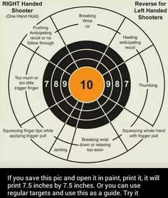 Target hints