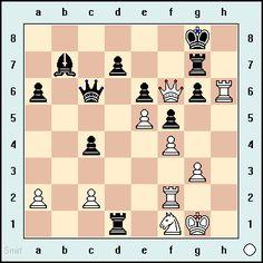 White Mates in 3. Socko vs Milos Pavlovic, Internet, 2000 www.chess-and-strategy.com #echecs #chess