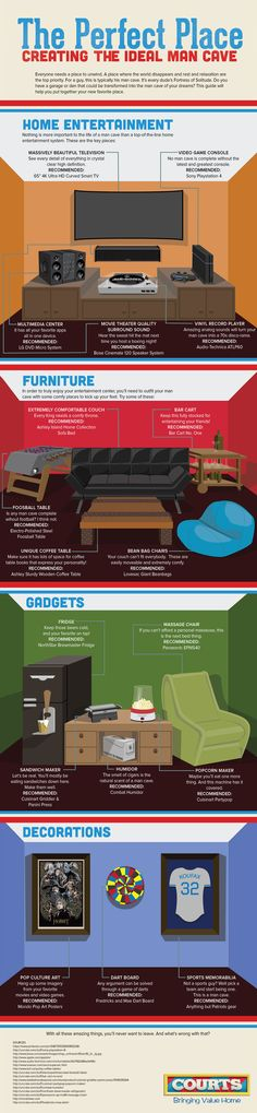 Your Guide to the Perfect Man Cave #infographic #Home #HomeImprovement #ManCave