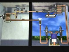 This video is an animation of how the refrigeration cycle works, with ea...