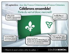 Explication des symbols du drapeau franco-ontarien Teaching Culture, French Worksheets, Core French, French Classroom, French School, French Immersion, Classroom Language, Team Building Activities, Teaching French