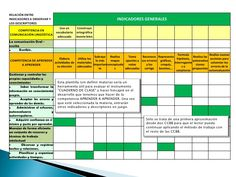 School Plan, Spanish Activities, Teacher, Messages, How To Plan, Learning, English, Learning Styles, Cooperative Learning