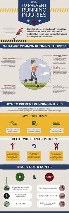 You probably don't think of running as a dangerous exercise, but it's an intense activity and injuries are common, especially for…