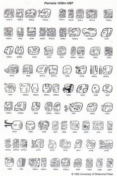 A Catalog of Maya Hieroglyphs by J. Eric S. Thompson #14: Portraits 1030n-1087
