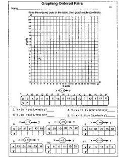 Imagini pentru grafice de temperatura pentru frigidere