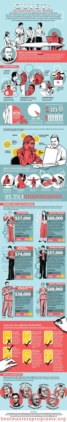 Quiet: Introverts At Work #infographic #Introverts #SocialAnxiety #Disorder #SocialPhobia