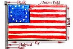 old world flag meanings from the days of sail