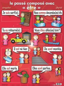 French and Spanish Language Teaching Materials French Language Lessons, French Lessons, How To Speak French, Learn French, Poster Sport, Les Accents, French Grammar, French Classroom, Animal Posters