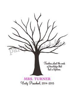 Fingerprint Tree quote: