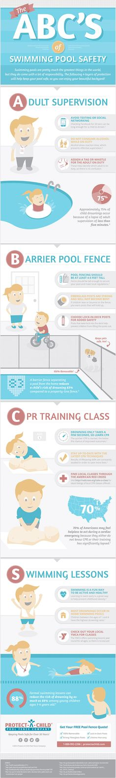 Pool Safety Infographic - The ABC'S of Swimming Pool Safety