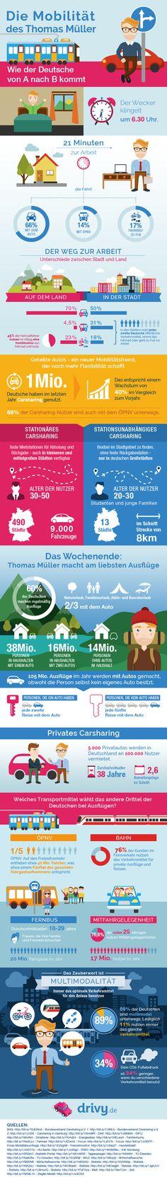 Mobilität in Deutschland