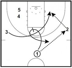 Basketball Plays Star Spin Special -