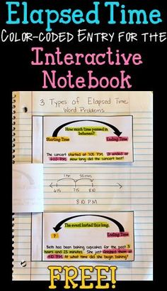 Elapsed Time FREEBIE!  This foldable includes the three formats usually found in elapsed time word problems.: