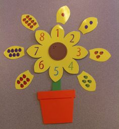 Flower Counting Craft www.letsgetreadyforkindergarten.com