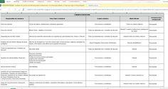 SGSST | Matriz de Comunicación Interna y Externa.