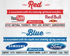 Colors of Logos : Part 1