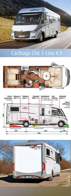 This belongs with Pinky and I. The Chic C-line will be our icing on the cake of sweet life motorhoming