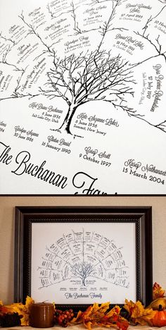The Perfect Christmas Gift! Custom Framed Family Tree Art.  My parents would actually like this gift!!.