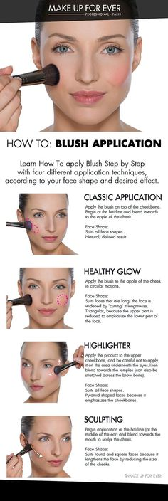 how to: blush application